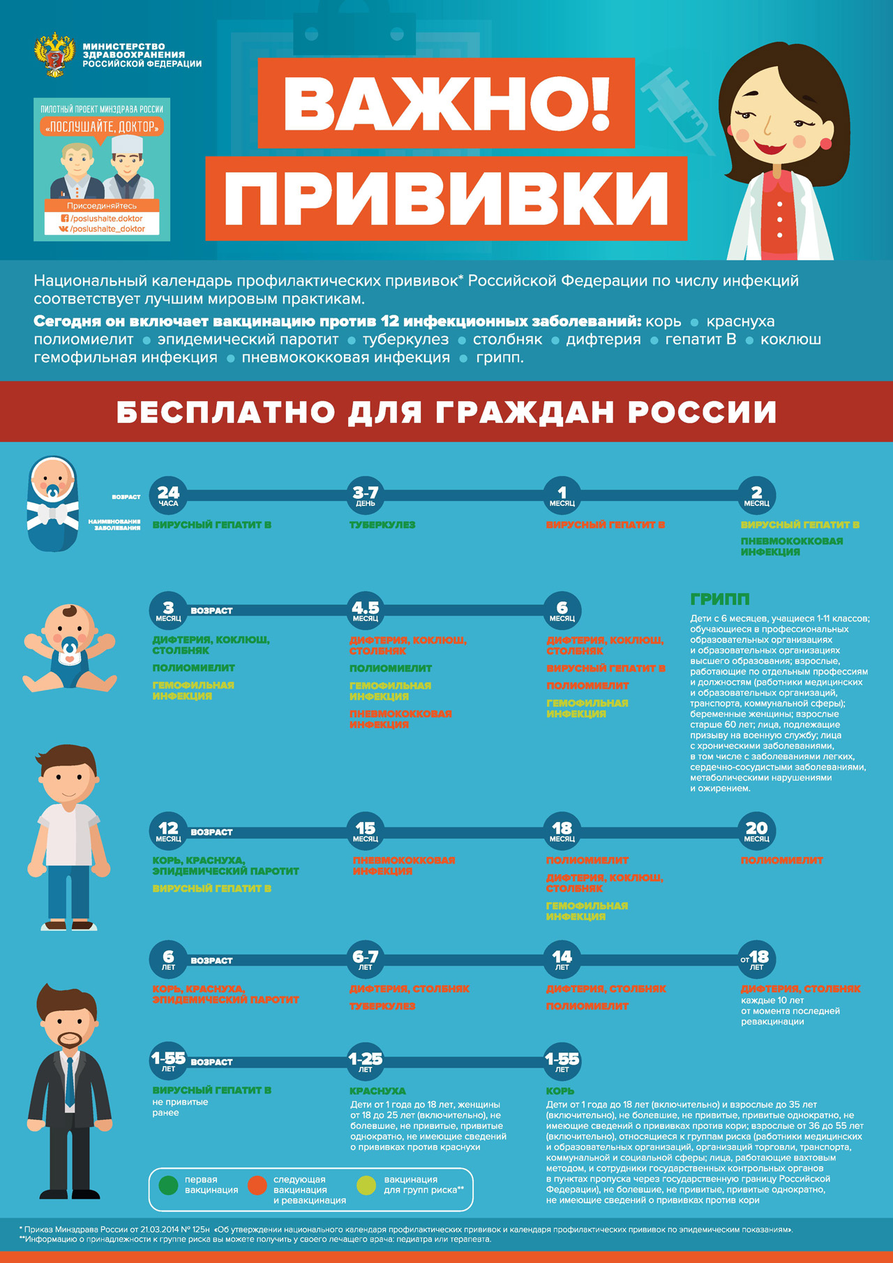 Карта профилактических прививок Большой Чудов переулок Анализ крови Улица Шкулёва